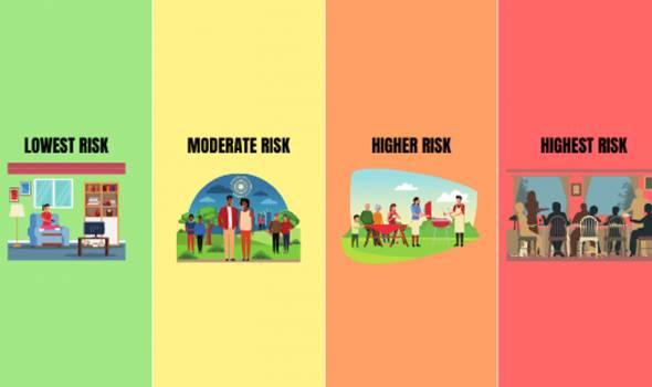 Is it risky?