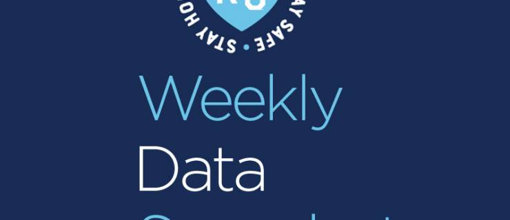 Weekly Data Snapshot for April 6