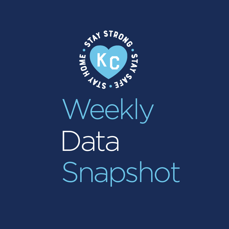 Weekly Data Snapshot for the Week of Nov. 1-6